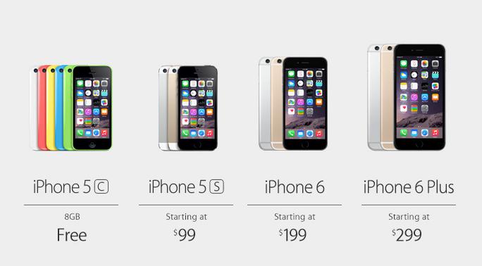 iphone_6_prices _ relative size