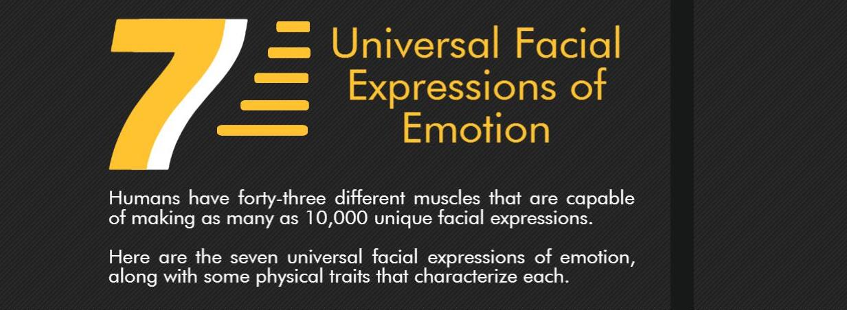 7_Facial_Expressions_of_Emotion_-_Infographic1110.jpeg