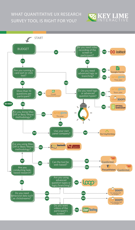 Flow_Chart_Final-1.jpg