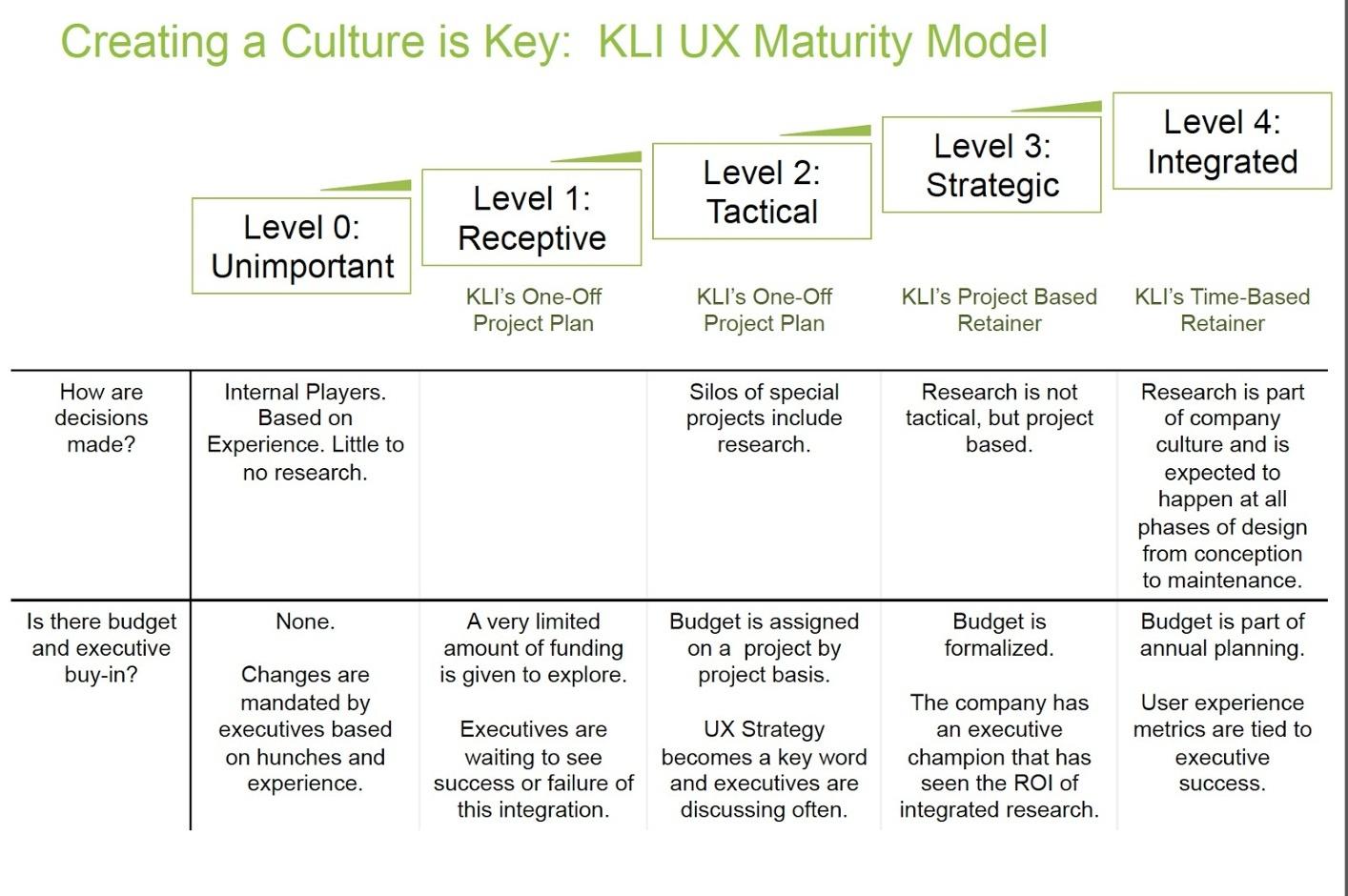 UX_Maturity_Model-1.jpg
